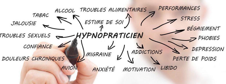 hypnose-hypnopraticien