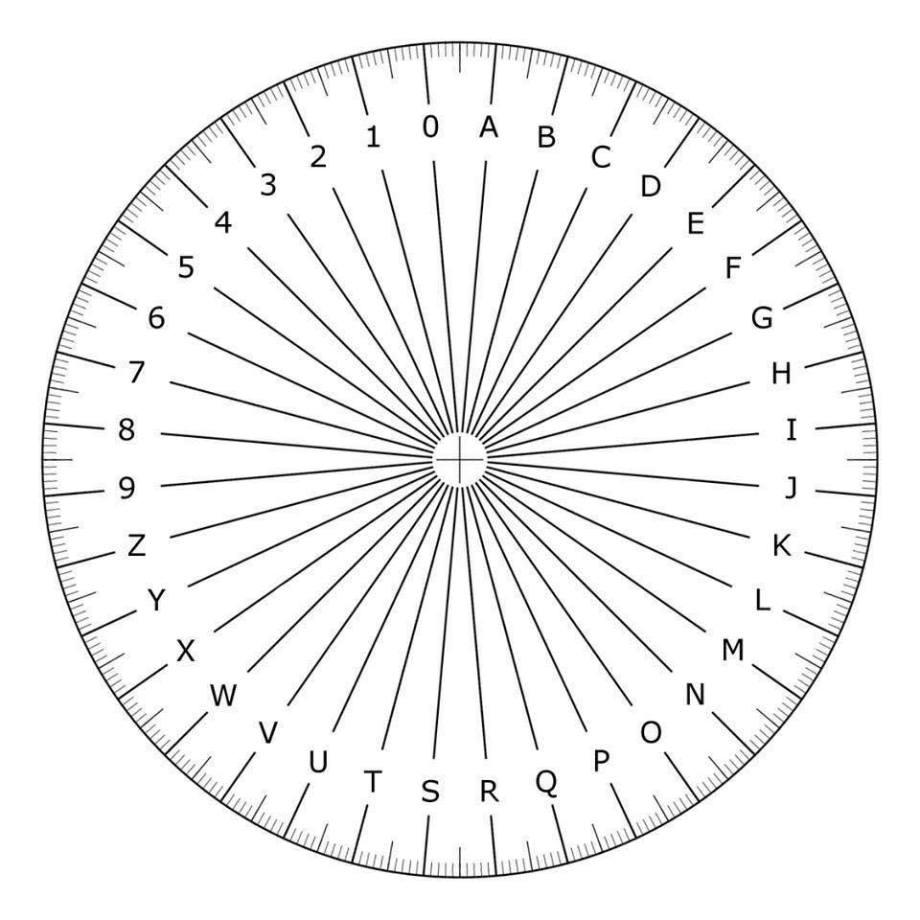 cadran alphabet et chiffre